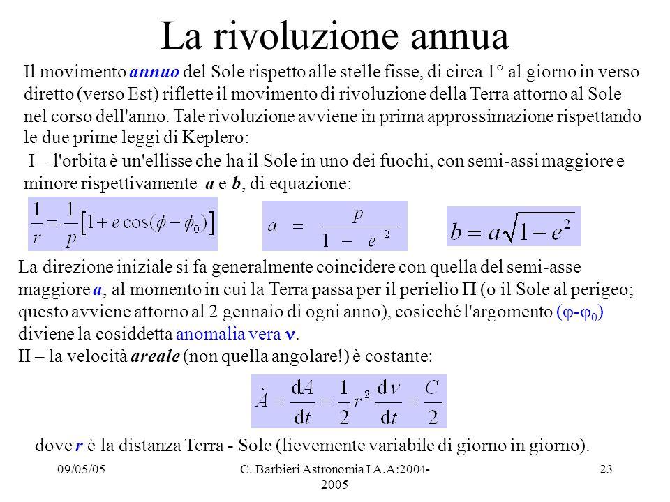 09/05/05C. Barbieri Astronomia I A.A:2004- 2005 23 La rivoluzione annua Il movimento annuo del Sole rispetto alle stelle fisse, di circa 1° al giorno