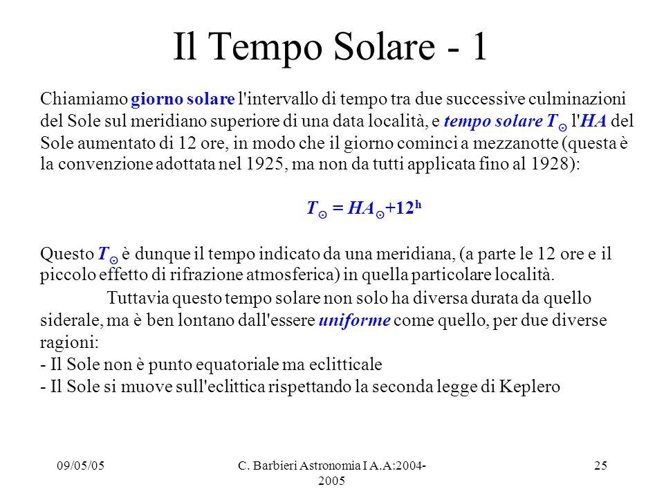 09/05/05C. Barbieri Astronomia I A.A:2004- 2005 25 Il Tempo Solare - 1 Chiamiamo giorno solare l'intervallo di tempo tra due successive culminazioni d