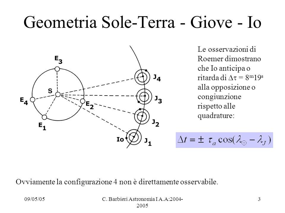 09/05/05C. Barbieri Astronomia I A.A:2004- 2005 3 Geometria Sole-Terra - Giove - Io Le osservazioni di Roemer dimostrano che Io anticipa o ritarda di