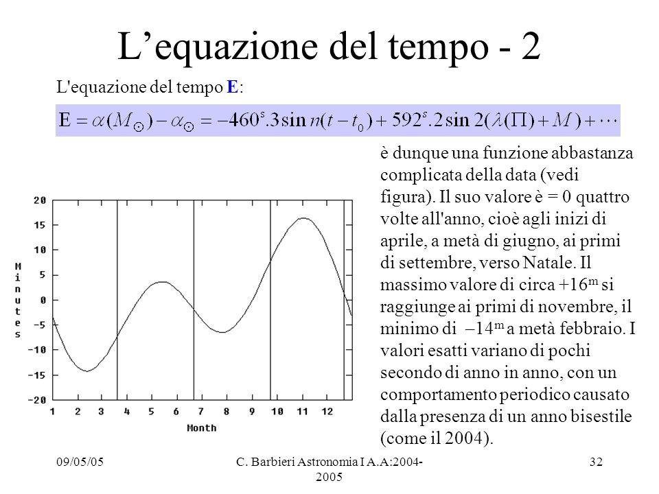 09/05/05C. Barbieri Astronomia I A.A:2004- 2005 32 L'equazione del tempo - 2 è dunque una funzione abbastanza complicata della data (vedi figura). Il
