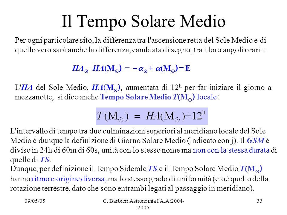 09/05/05C. Barbieri Astronomia I A.A:2004- 2005 33 Il Tempo Solare Medio Per ogni particolare sito, la differenza tra l'ascensione retta del Sole Medi