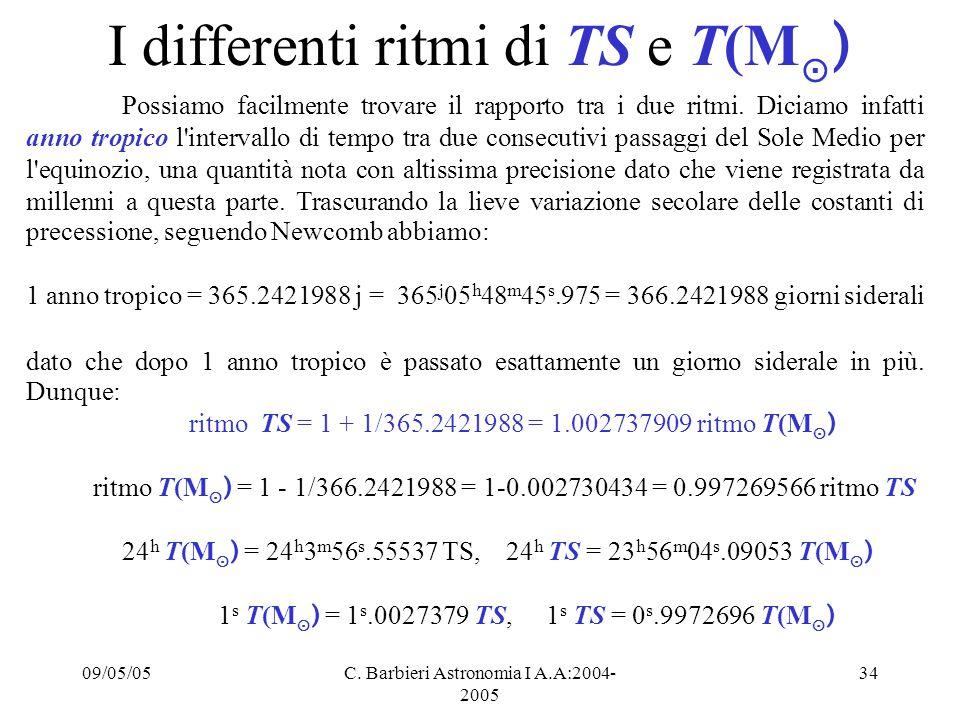 09/05/05C. Barbieri Astronomia I A.A:2004- 2005 34 I differenti ritmi di TS e T(M ⊙ ) Possiamo facilmente trovare il rapporto tra i due ritmi. Diciamo