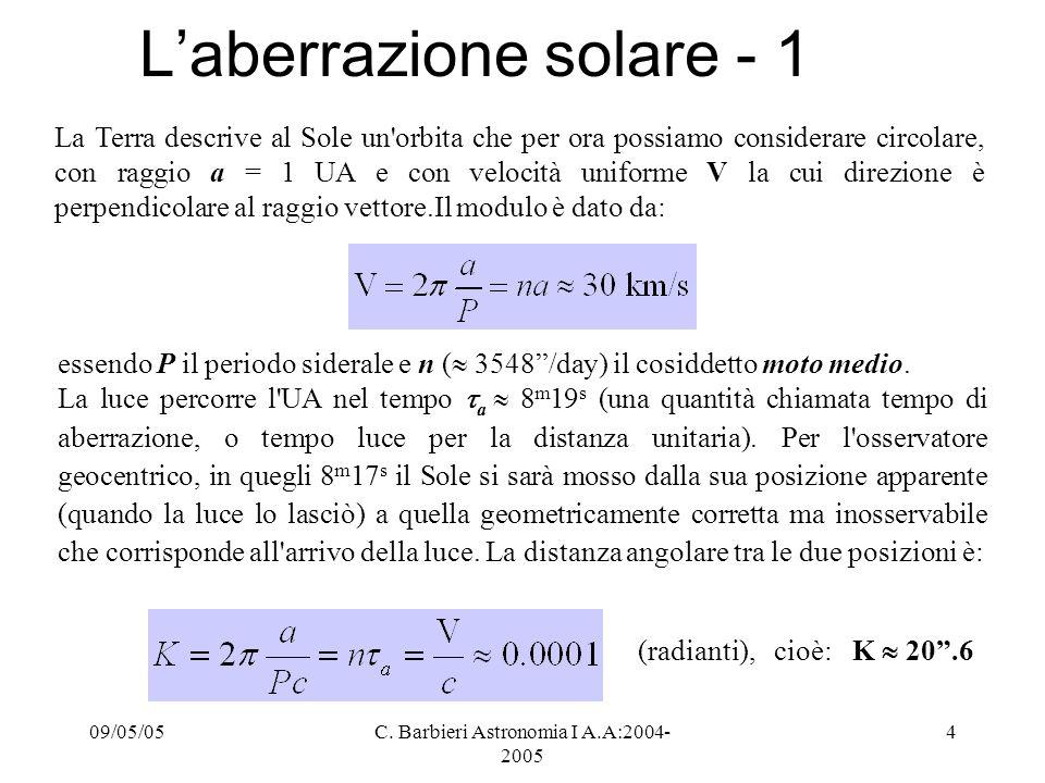 09/05/05C. Barbieri Astronomia I A.A:2004- 2005 4 L'aberrazione solare - 1 La Terra descrive al Sole un'orbita che per ora possiamo considerare circol