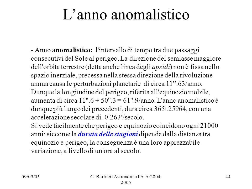 09/05/05C. Barbieri Astronomia I A.A:2004- 2005 44 L'anno anomalistico - Anno anomalistico: l'intervallo di tempo tra due passaggi consecutivi del Sol