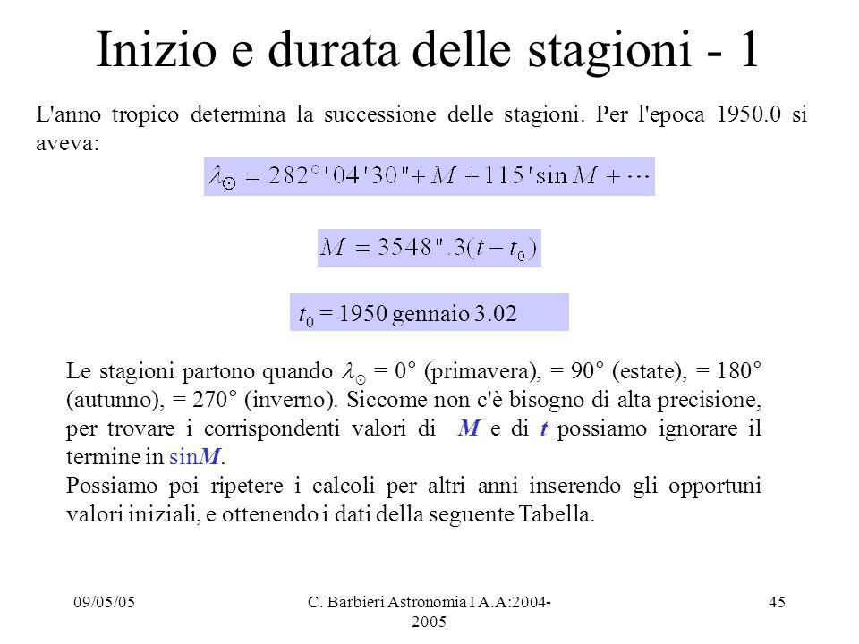 09/05/05C. Barbieri Astronomia I A.A:2004- 2005 45 Inizio e durata delle stagioni - 1 L'anno tropico determina la successione delle stagioni. Per l'ep
