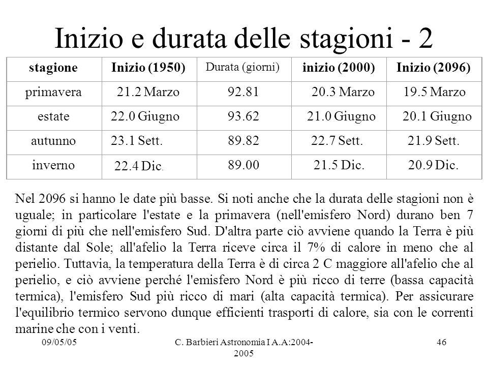 09/05/05C. Barbieri Astronomia I A.A:2004- 2005 46 Inizio e durata delle stagioni - 2 stagioneInizio (1950) Durata (giorni) inizio (2000)Inizio (2096)