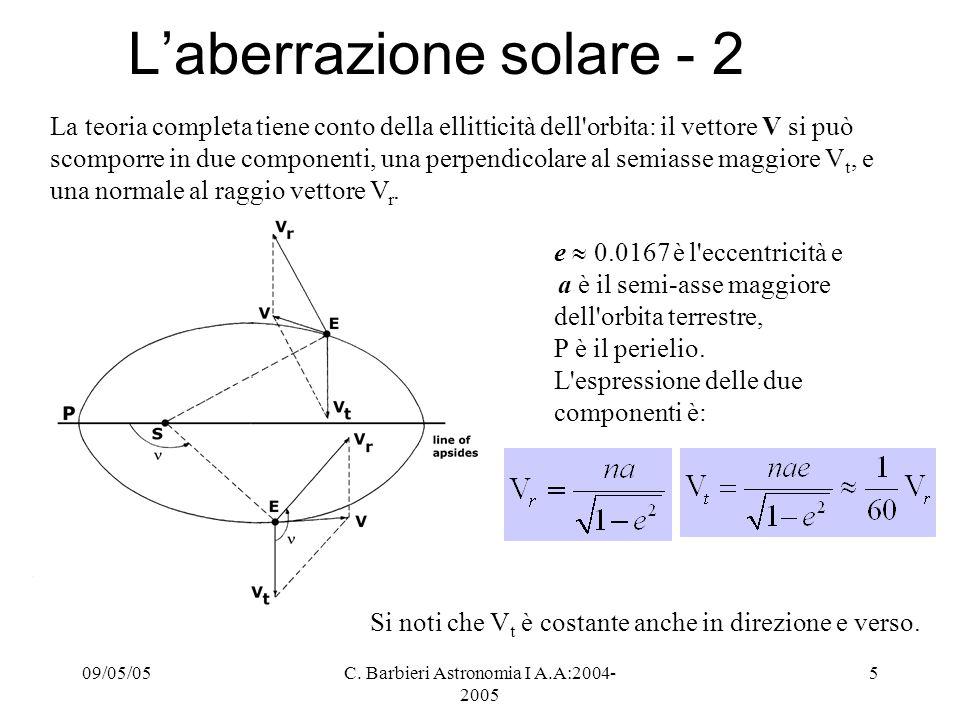 09/05/05C. Barbieri Astronomia I A.A:2004- 2005 5 L'aberrazione solare - 2 e  0.0167 è l'eccentricità e a è il semi-asse maggiore dell'orbita terrest