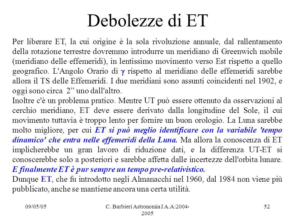 09/05/05C. Barbieri Astronomia I A.A:2004- 2005 52 Debolezze di ET Per liberare ET, la cui origine è la sola rivoluzione annuale, dal rallentamento de