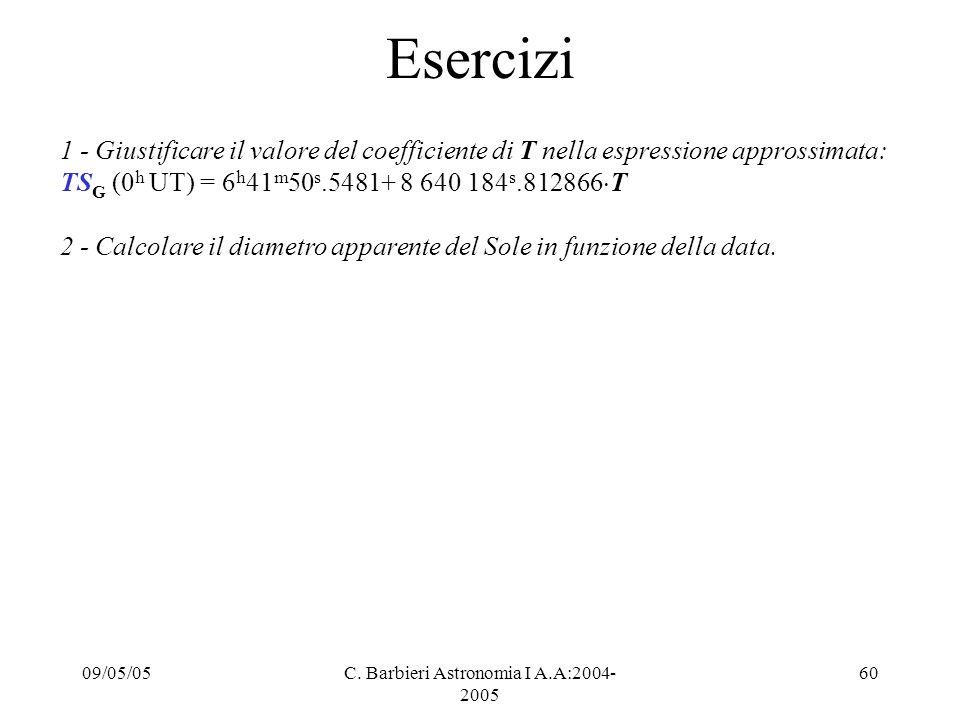 09/05/05C. Barbieri Astronomia I A.A:2004- 2005 60 Esercizi 1 - Giustificare il valore del coefficiente di T nella espressione approssimata: TS G (0 h
