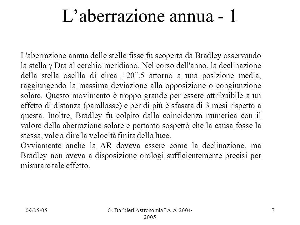 09/05/05C. Barbieri Astronomia I A.A:2004- 2005 7 L'aberrazione annua - 1 L'aberrazione annua delle stelle fisse fu scoperta da Bradley osservando la