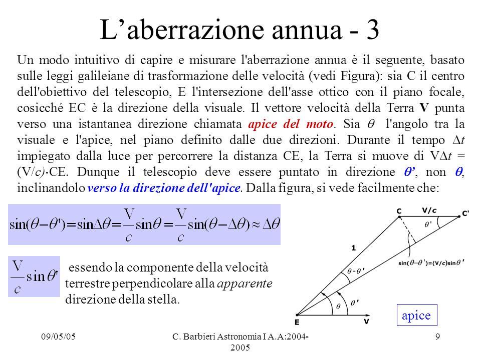 09/05/05C. Barbieri Astronomia I A.A:2004- 2005 9 L'aberrazione annua - 3 Un modo intuitivo di capire e misurare l'aberrazione annua è il seguente, ba