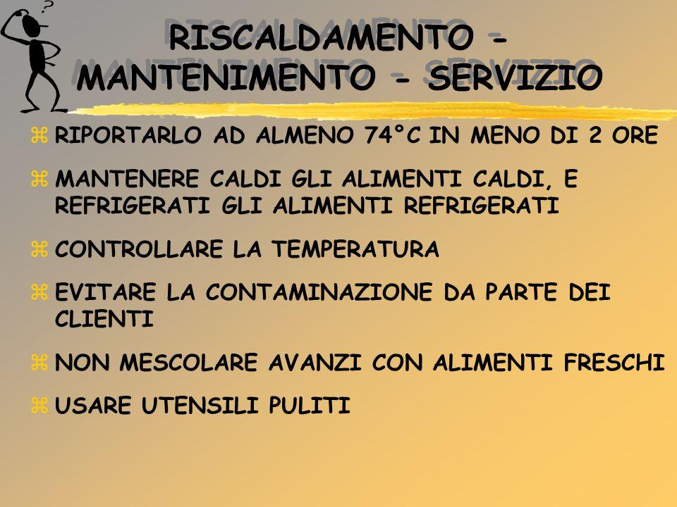 RISCALDAMENTO - MANTENIMENTO - SERVIZIO zRIPORTARLO AD ALMENO 74°C IN MENO DI 2 ORE zMANTENERE CALDI GLI ALIMENTI CALDI, E REFRIGERATI GLI ALIMENTI RE