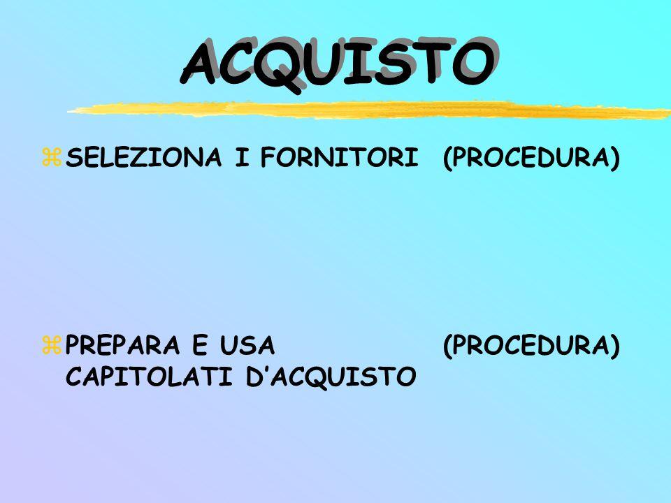 ACQUISTO zSELEZIONA I FORNITORI zPREPARA E USA CAPITOLATI D'ACQUISTO (PROCEDURA)