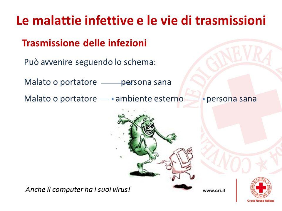 Le malattie infettive e le vie di trasmissioni Trasmissione delle infezioni Può avvenire seguendo lo schema: Malato o portatore persona sana Malato o