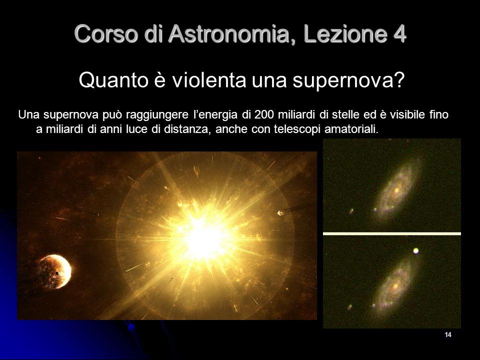 14 Quanto è violenta una supernova? Corso di Astronomia, Lezione 4 Una supernova può raggiungere l'energia di 200 miliardi di stelle ed è visibile fin