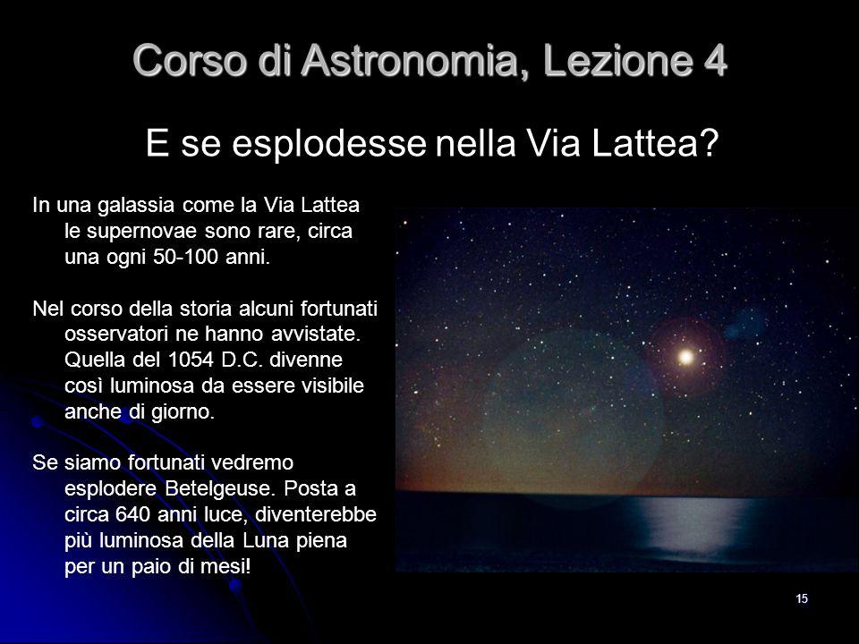 15 E se esplodesse nella Via Lattea? Corso di Astronomia, Lezione 4 In una galassia come la Via Lattea le supernovae sono rare, circa una ogni 50-100
