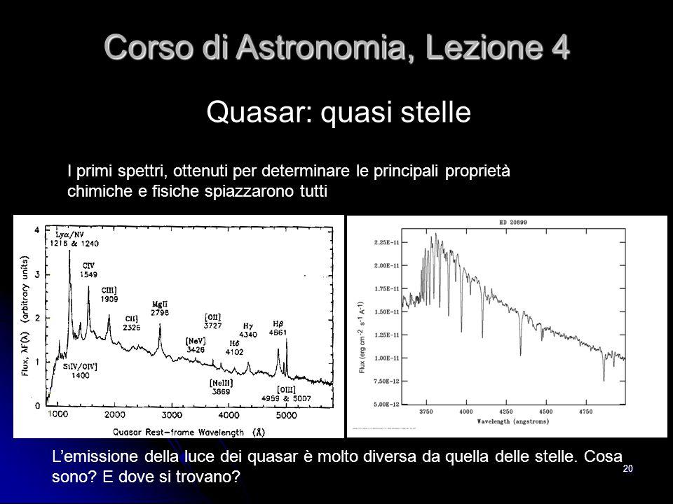 20 Quasar: quasi stelle Corso di Astronomia, Lezione 4 I primi spettri, ottenuti per determinare le principali proprietà chimiche e fisiche spiazzaron