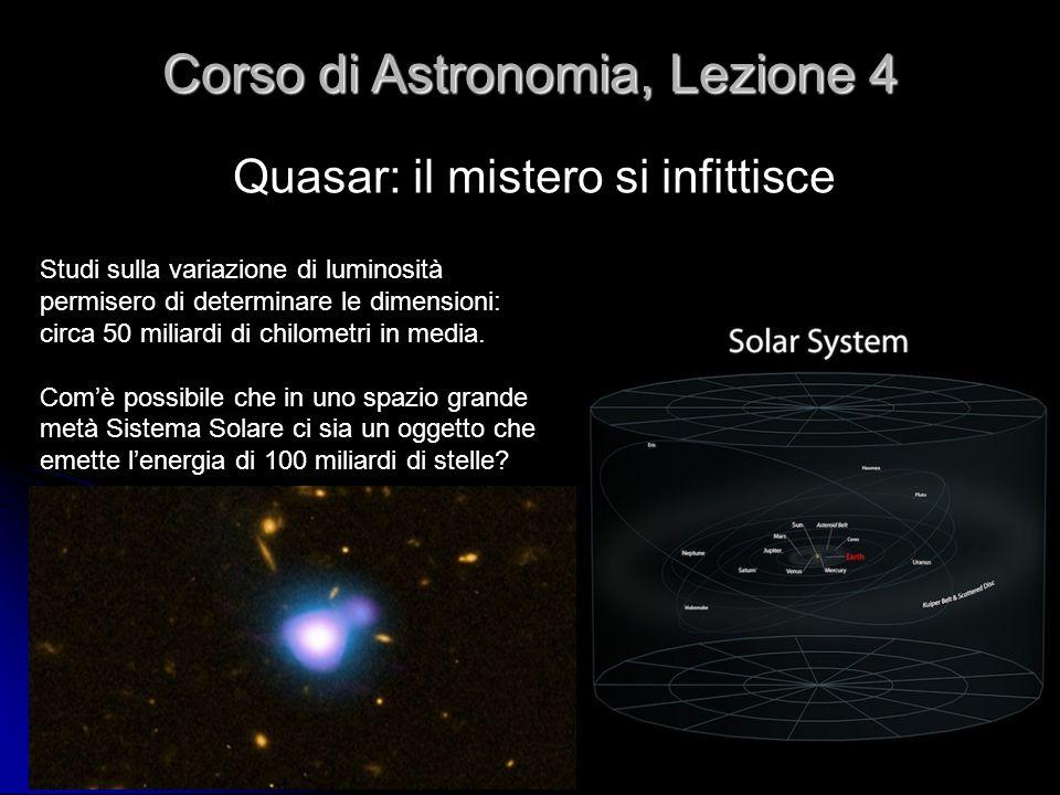 23 Quasar: il mistero si infittisce Corso di Astronomia, Lezione 4 Studi sulla variazione di luminosità permisero di determinare le dimensioni: circa
