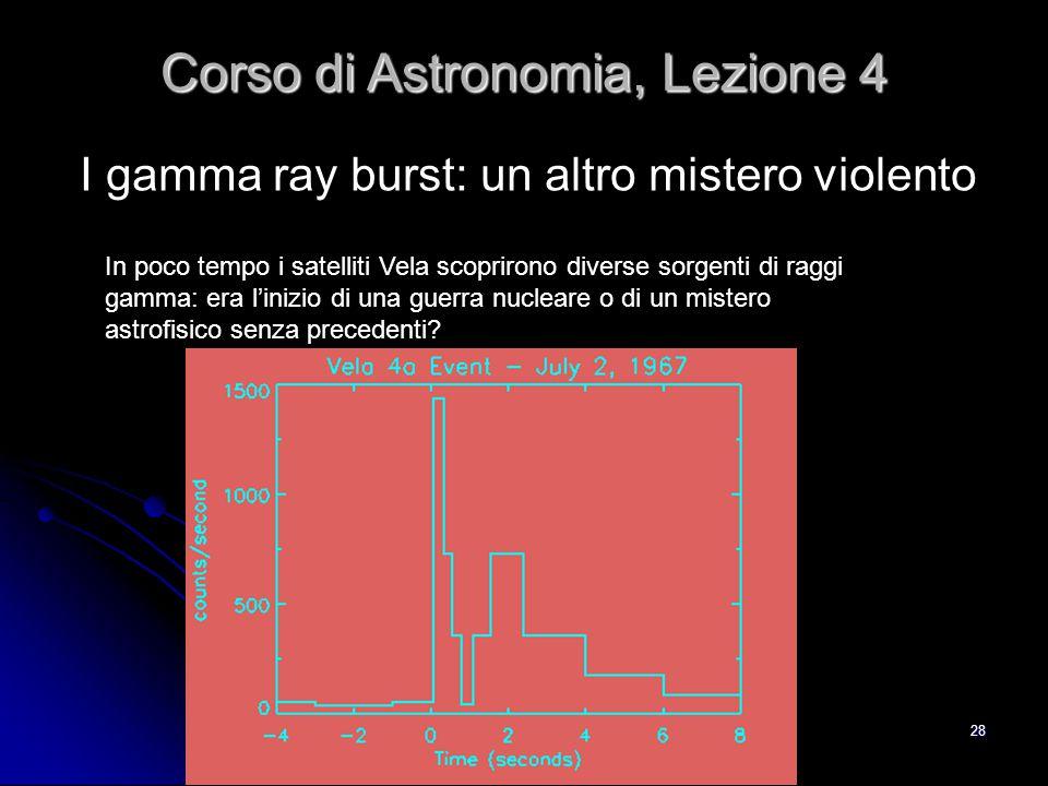 28 I gamma ray burst: un altro mistero violento Corso di Astronomia, Lezione 4 In poco tempo i satelliti Vela scoprirono diverse sorgenti di raggi gam