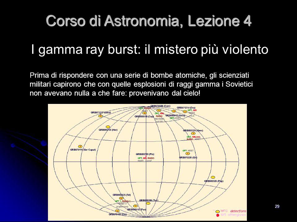 29 I gamma ray burst: il mistero più violento Corso di Astronomia, Lezione 4 Prima di rispondere con una serie di bombe atomiche, gli scienziati milit