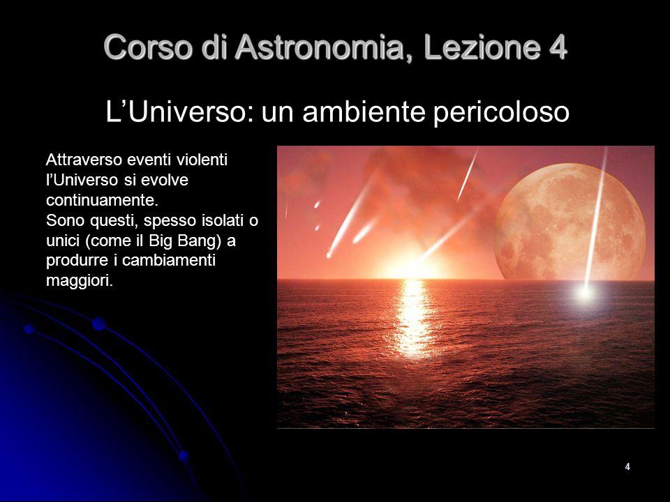 4 L'Universo: un ambiente pericoloso Corso di Astronomia, Lezione 4 Attraverso eventi violenti l'Universo si evolve continuamente. Sono questi, spesso