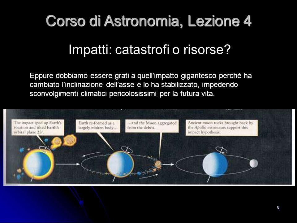 8 Impatti: catastrofi o risorse? Corso di Astronomia, Lezione 4 Eppure dobbiamo essere grati a quell'impatto gigantesco perché ha cambiato l'inclinazi