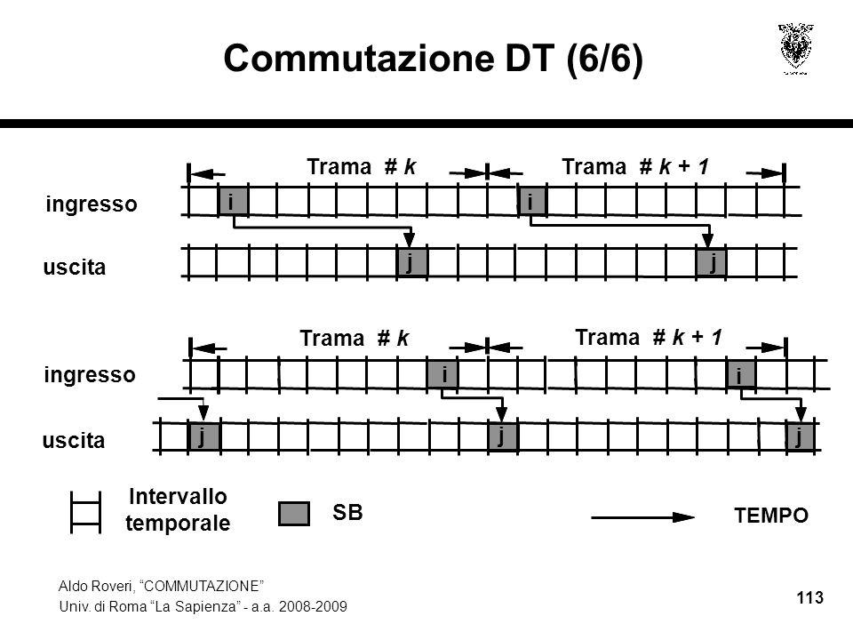 Aldo Roveri, COMMUTAZIONE Univ. di Roma La Sapienza - a.a. 2008-2009 113 Commutazione DT (6/6)