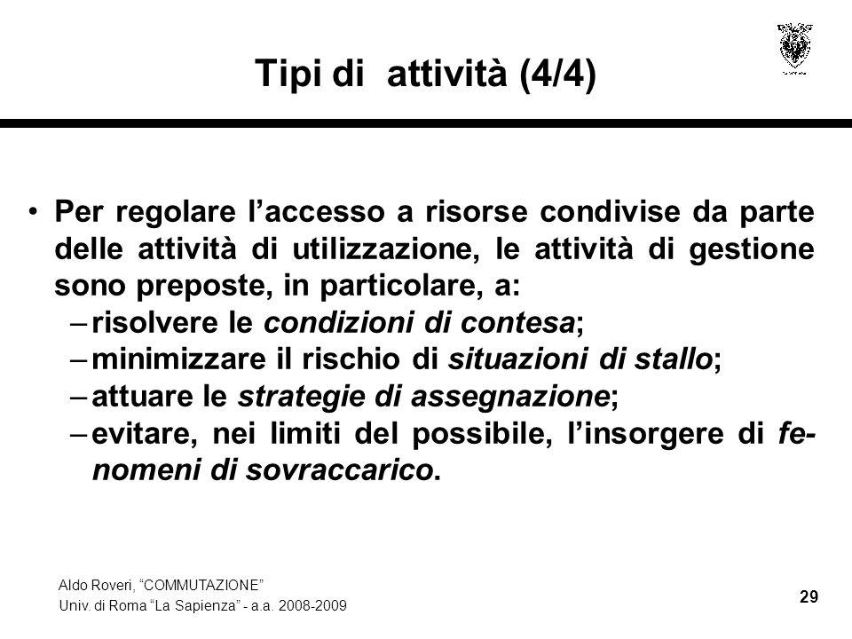 Aldo Roveri, COMMUTAZIONE Univ. di Roma La Sapienza - a.a.