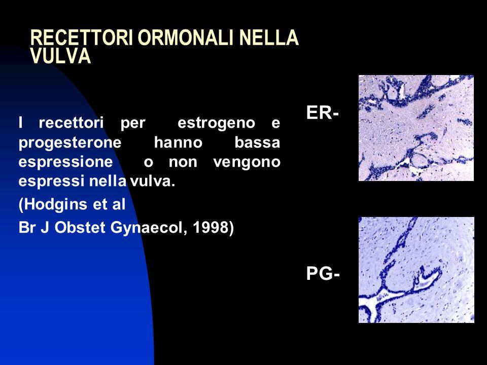 RECETTORI ORMONALI NELLA VULVA I recettori per estrogeno e progesterone hanno bassa espressione o non vengono espressi nella vulva.