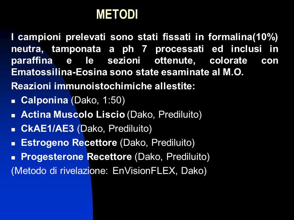 METODI I campioni prelevati sono stati fissati in formalina(10%) neutra, tamponata a ph 7 processati ed inclusi in paraffina e le sezioni ottenute, colorate con Ematossilina-Eosina sono state esaminate al M.O.