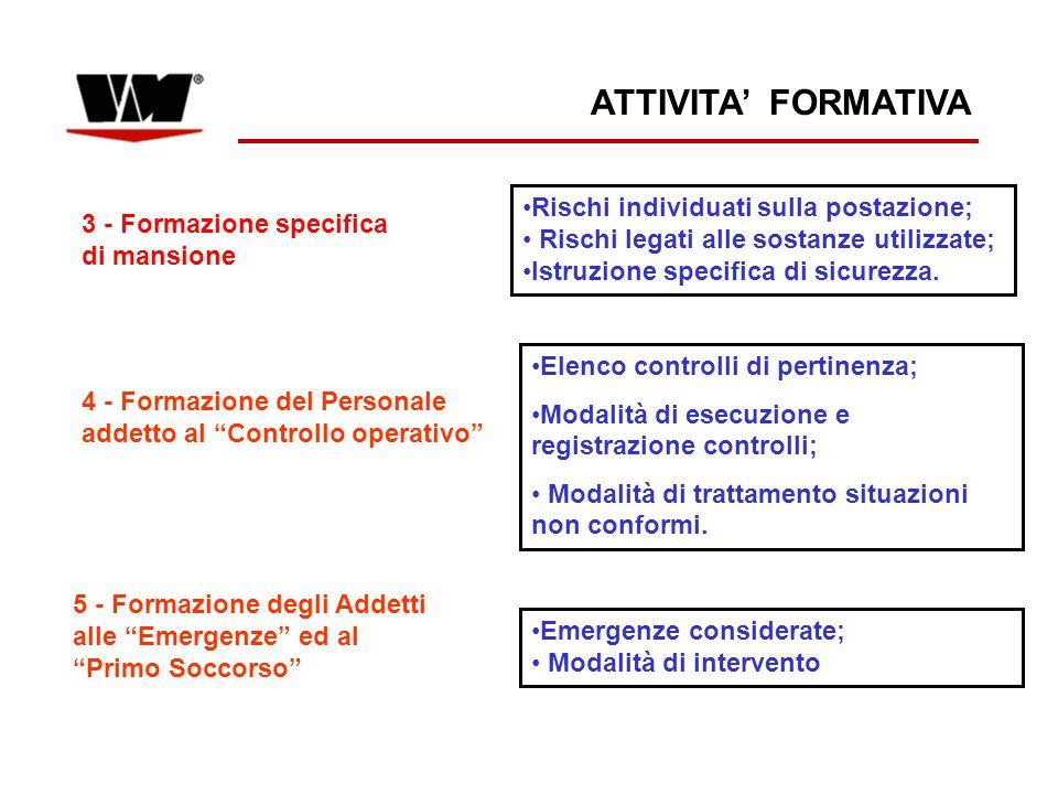 ATTIVITA' FORMATIVA 3 - Formazione specifica di mansione Rischi individuati sulla postazione; Rischi legati alle sostanze utilizzate; Istruzione speci