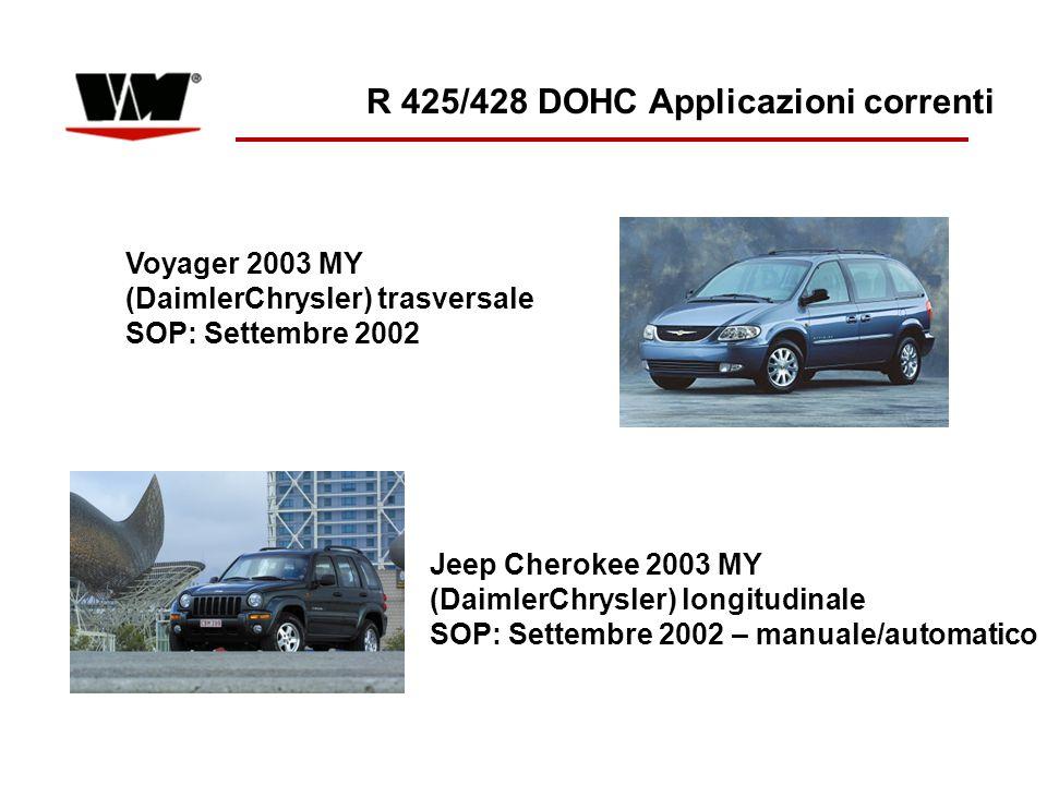 R 425/428 DOHC Applicazioni correnti Voyager 2003 MY (DaimlerChrysler) trasversale SOP: Settembre 2002 Jeep Cherokee 2003 MY (DaimlerChrysler) longitu