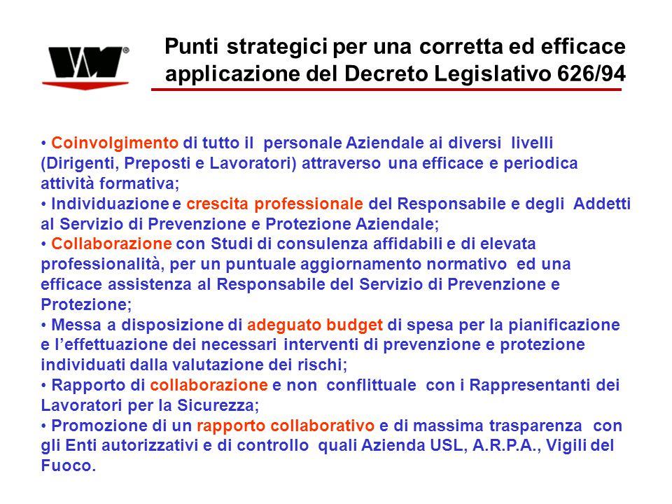 Punti strategici per una corretta ed efficace applicazione del Decreto Legislativo 626/94 Coinvolgimento di tutto il personale Aziendale ai diversi li