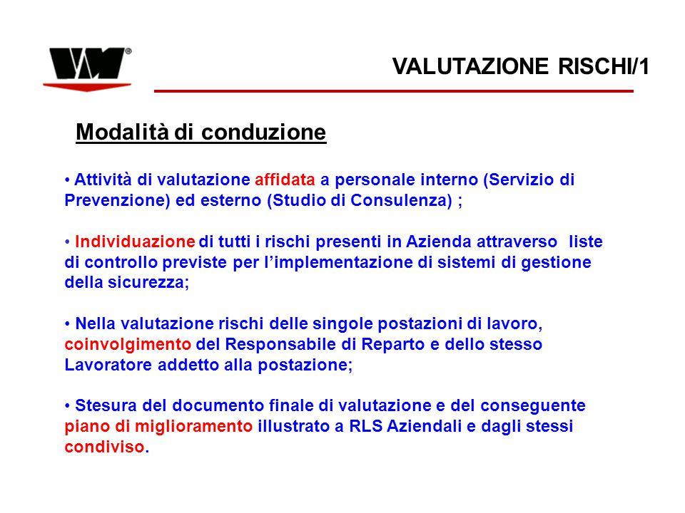 VALUTAZIONE RISCHI/1 Modalità di conduzione Attività di valutazione affidata a personale interno (Servizio di Prevenzione) ed esterno (Studio di Consu