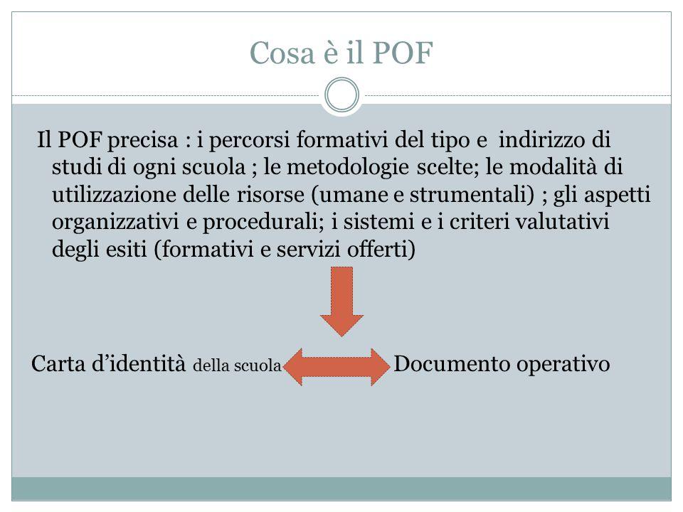 Cosa è il POF Il POF precisa : i percorsi formativi del tipo e indirizzo di studi di ogni scuola ; le metodologie scelte; le modalità di utilizzazione delle risorse (umane e strumentali) ; gli aspetti organizzativi e procedurali; i sistemi e i criteri valutativi degli esiti (formativi e servizi offerti) Carta d'identità della scuola Documento operativo