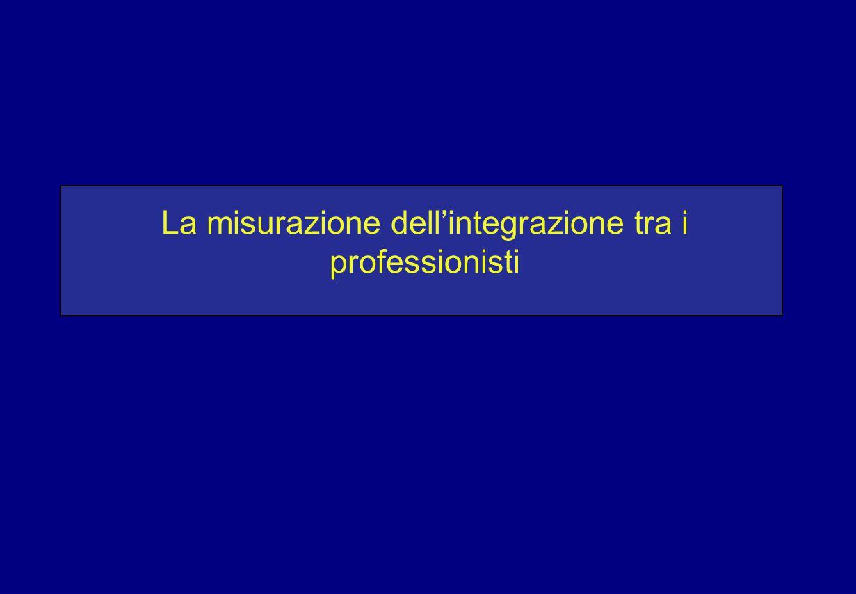 La misurazione dell'integrazione tra i professionisti