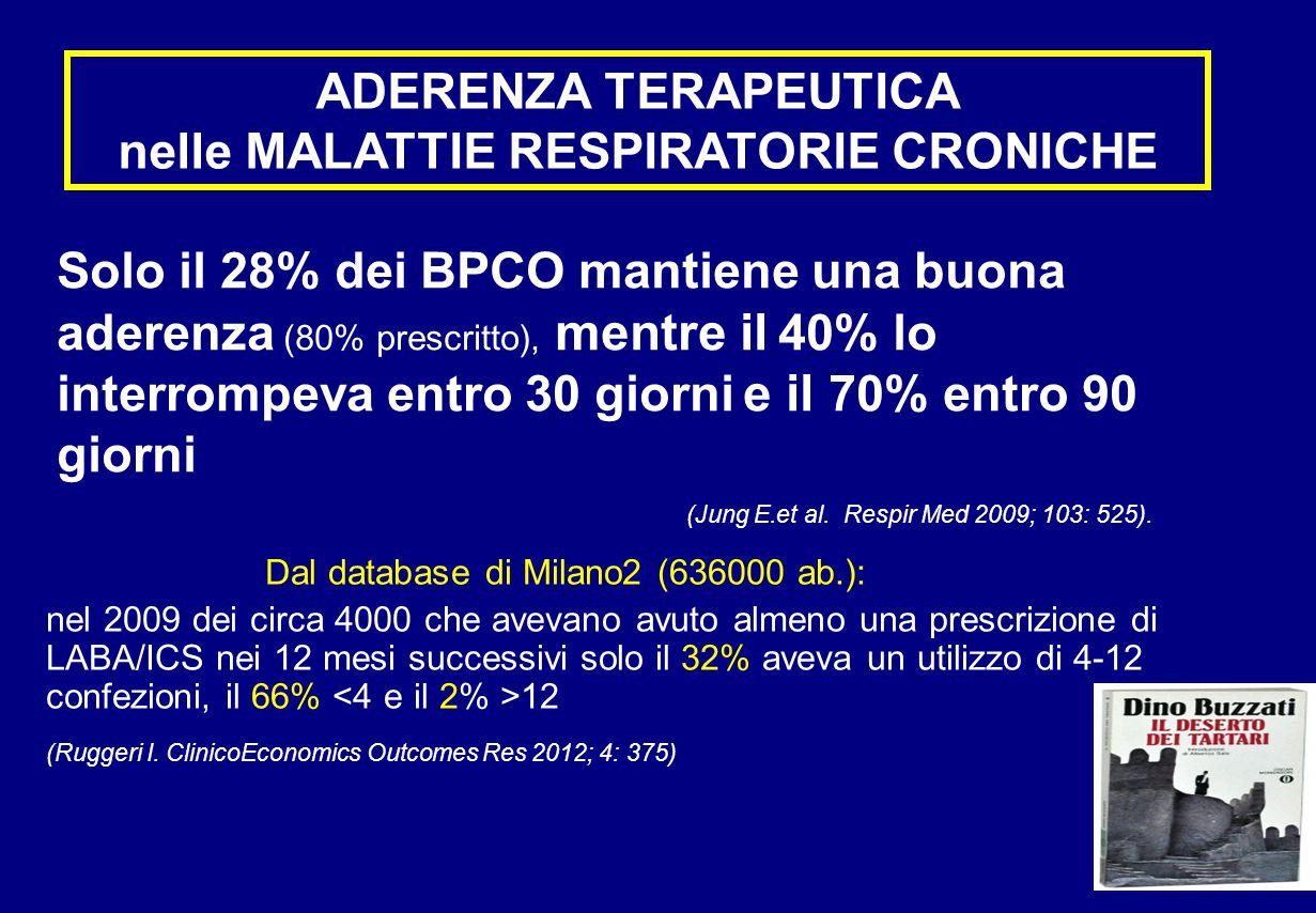 ADERENZA TERAPEUTICA nelle MALATTIE RESPIRATORIE CRONICHE Solo il 28% dei BPCO mantiene una buona aderenza (80% prescritto), mentre il 40% lo interrompeva entro 30 giorni e il 70% entro 90 giorni (Jung E.et al.