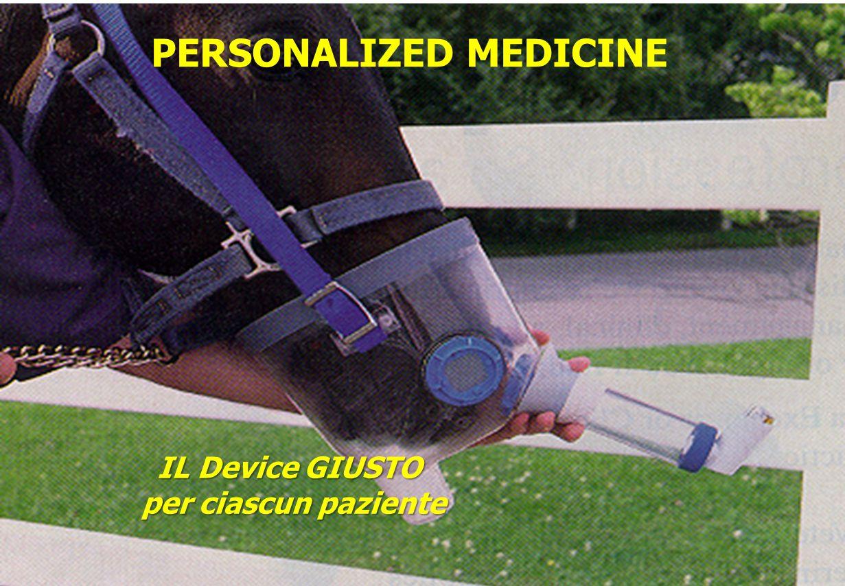 PERSONALIZED MEDICINE IL Device GIUSTO per ciascun paziente