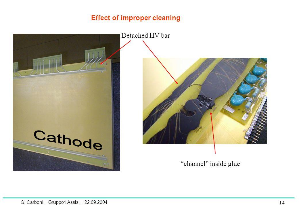 """G. Carboni - Gruppo1 Assisi - 22.09.2004 14 """"channel"""" inside glue Detached HV bar Effect of improper cleaning"""