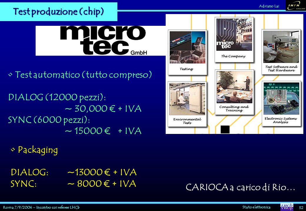 Roma 7/9/2004 – Incontro coi referee LHCb Stato elettronica 32 Adriano Lai Test produzione (chip) Test automatico (tutto compreso) DIALOG (12000 pezzi): ~ 30,000 € + IVA SYNC (6000 pezzi): ~ 15000 € + IVA Packaging DIALOG: ~13000 € + IVA SYNC: ~ 8000 € + IVA CARIOCA a carico di Rio…