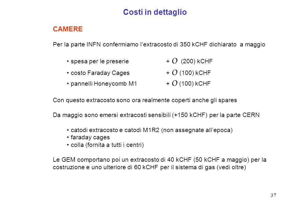 37 CAMERE Per la parte INFN confermiamo l'extracosto di 350 kCHF dichiarato a maggio spesa per le preserie + O (200) kCHF costo Faraday Cages + O (100