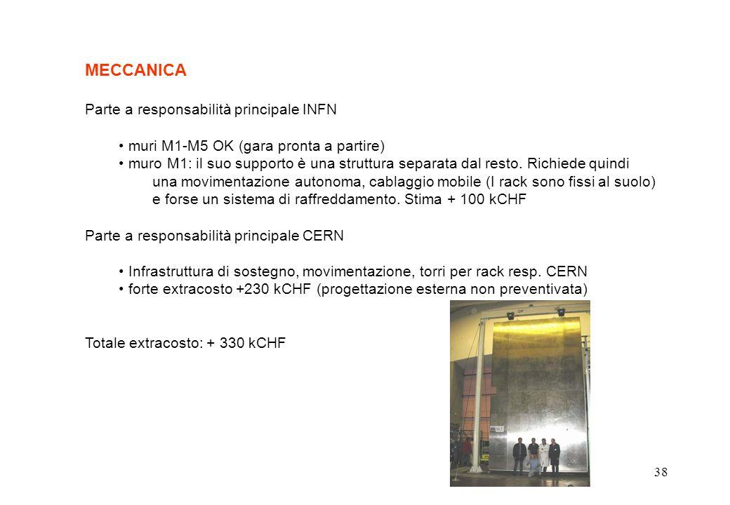38 MECCANICA Parte a responsabilità principale INFN muri M1-M5 OK (gara pronta a partire) muro M1: il suo supporto è una struttura separata dal resto.