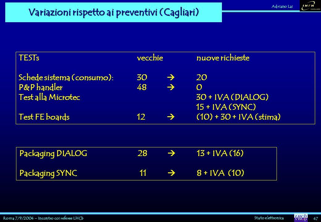 Roma 7/9/2004 – Incontro coi referee LHCb Stato elettronica 47 Adriano Lai Variazioni rispetto ai preventivi (Cagliari) TESTsvecchienuove richieste Schede sistema (consumo): 30  20 P&P handler48  0 Test alla Microtec30 + IVA (DIALOG) 15 + IVA (SYNC) Test FE boards12  (10) + 30 + IVA (stima) Packaging DIALOG28  13 + IVA (16) Packaging SYNC 11  8 + IVA (10)