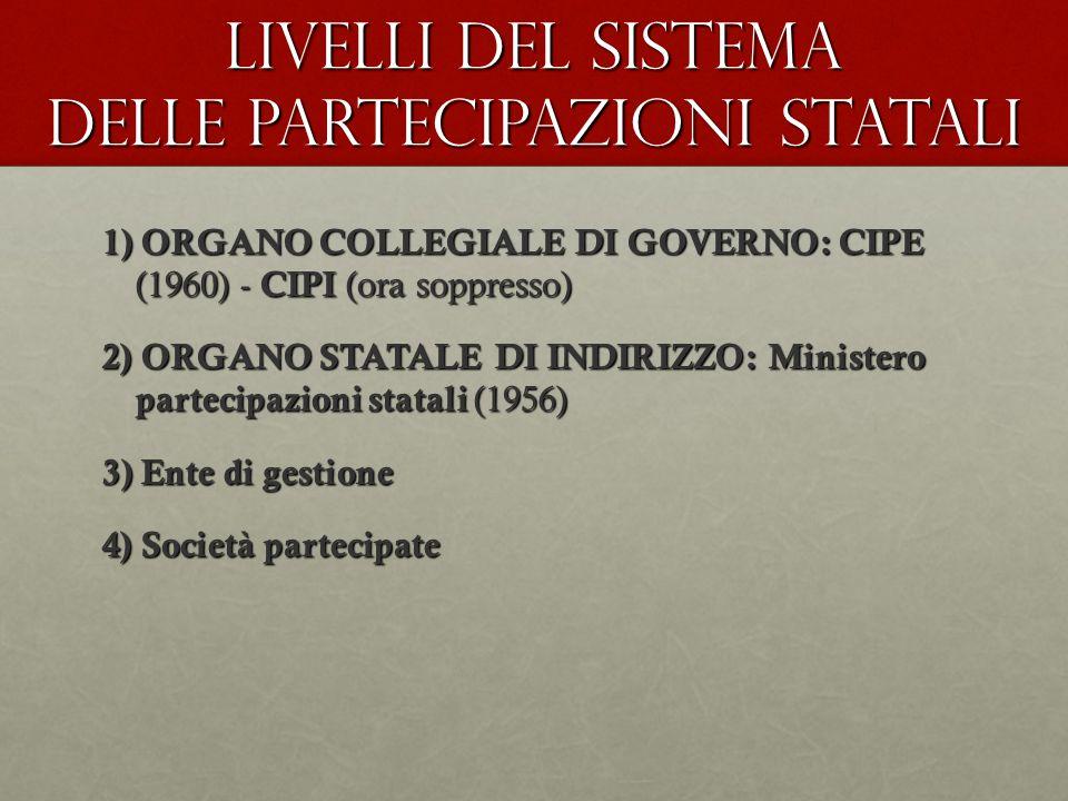 Livelli del sistema delle partecipazioni statali 1) ORGANO COLLEGIALE DI GOVERNO: CIPE (1960) - CIPI (ora soppresso) 2) ORGANO STATALE DI INDIRIZZO: M