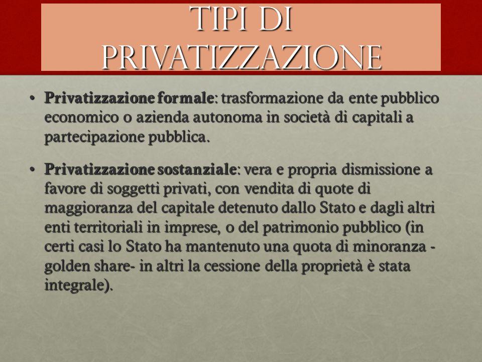 Tipi di privatizzazione Privatizzazione formale : trasformazione da ente pubblico economico o azienda autonoma in società di capitali a partecipazione