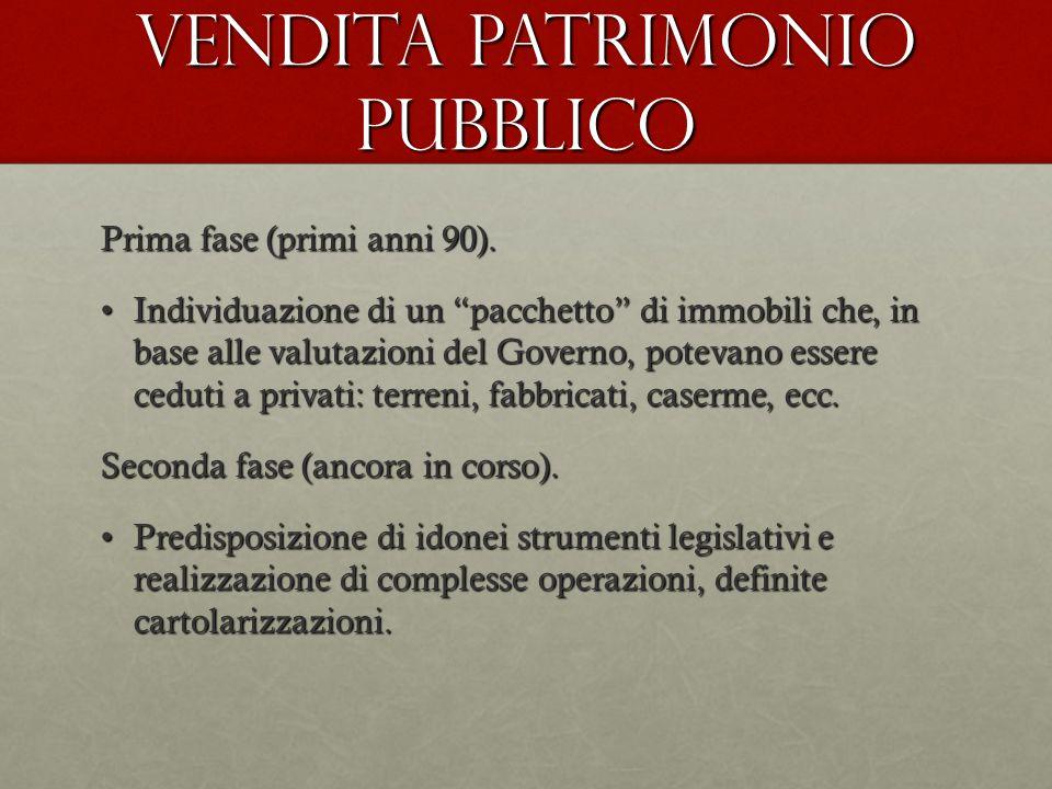 """Vendita patrimonio pubblico Prima fase (primi anni 90). Individuazione di un """"pacchetto"""" di immobili che, in base alle valutazioni del Governo, poteva"""
