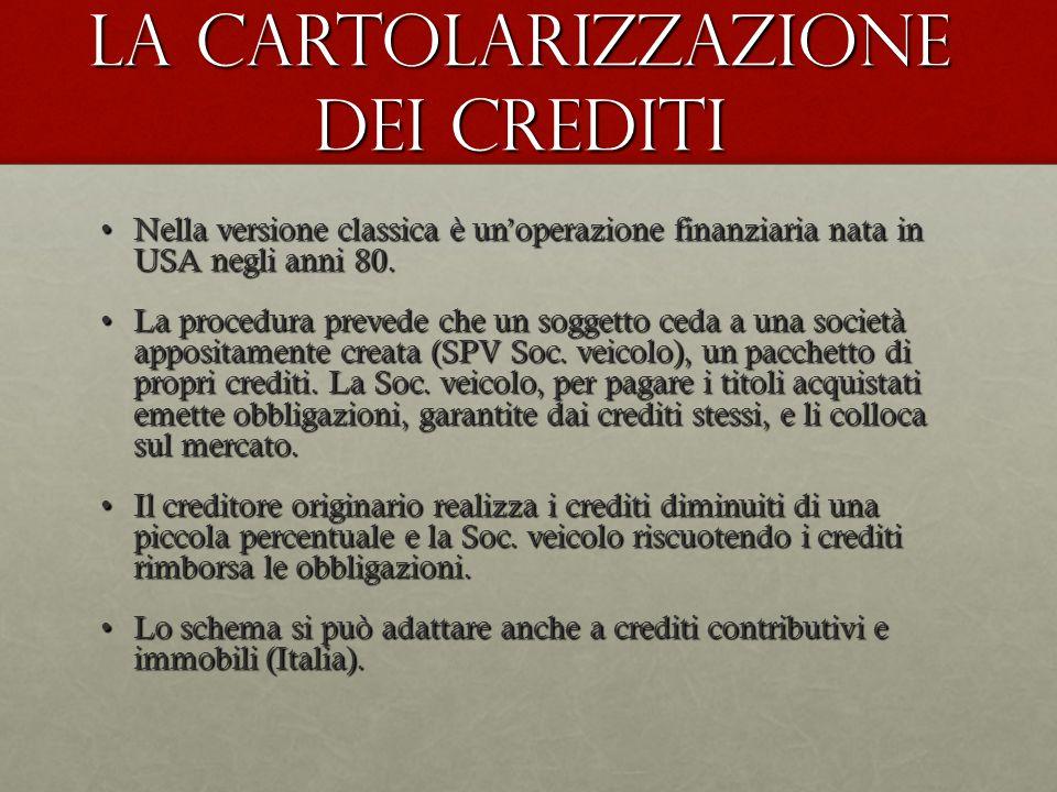 La cartolarizzazione dei crediti Nella versione classica è un'operazione finanziaria nata in USA negli anni 80.Nella versione classica è un'operazione