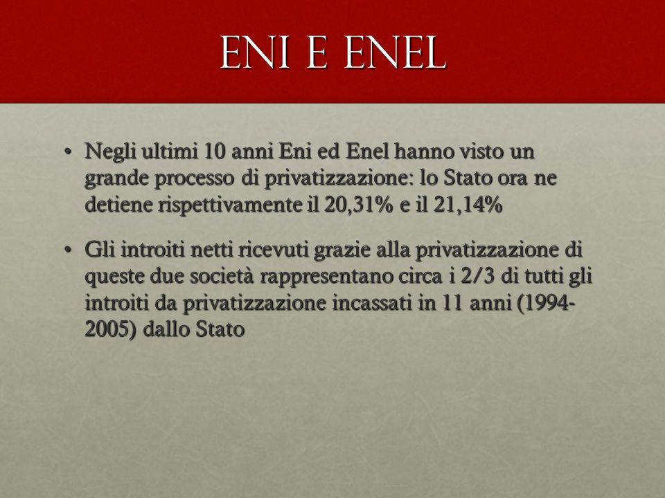 Eni e Enel Negli ultimi 10 anni Eni ed Enel hanno visto un grande processo di privatizzazione: lo Stato ora ne detiene rispettivamente il 20,31% e il