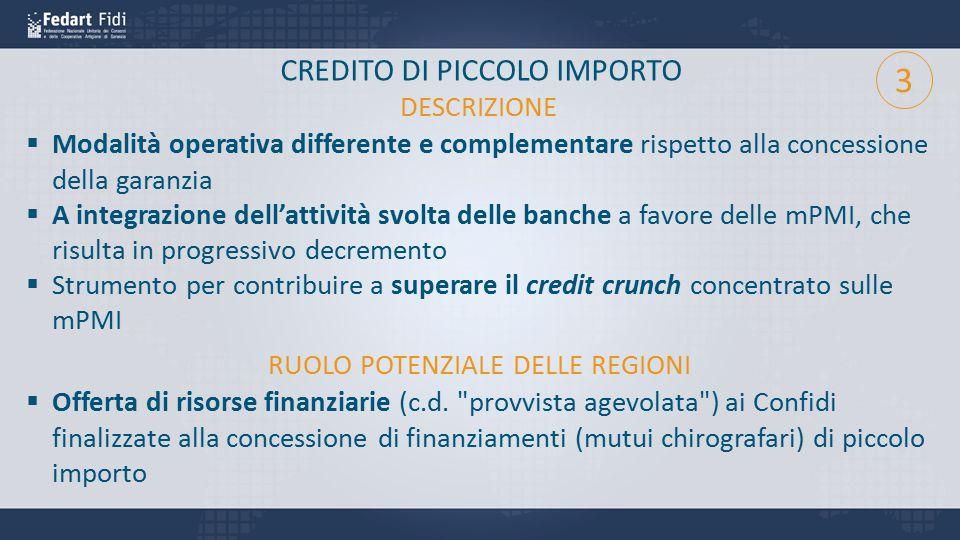 CREDITO DI PICCOLO IMPORTO  Modalità operativa differente e complementare rispetto alla concessione della garanzia  A integrazione dell'attività svo