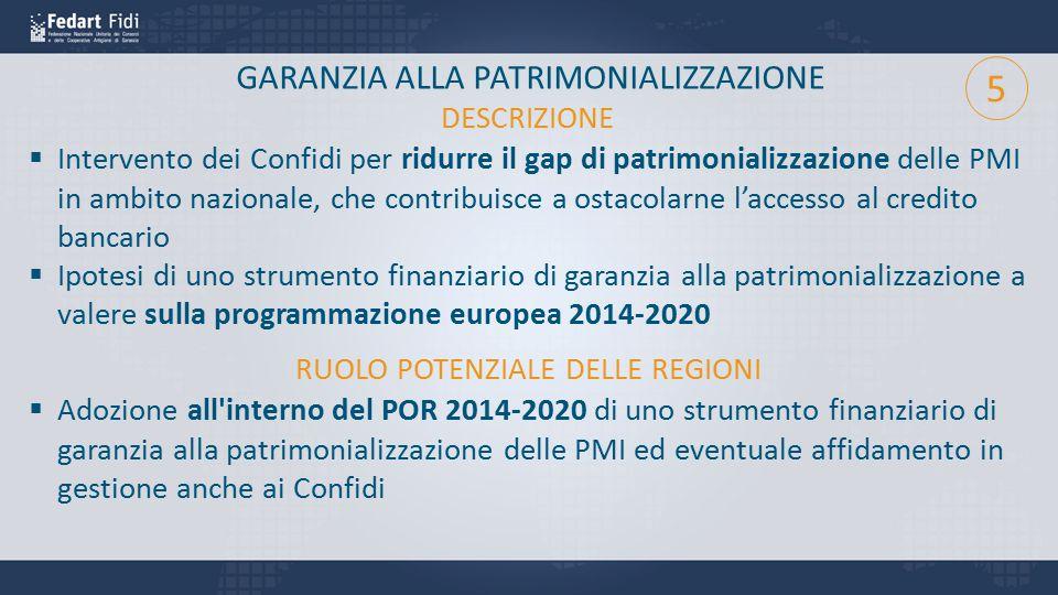 GARANZIA ALLA PATRIMONIALIZZAZIONE  Intervento dei Confidi per ridurre il gap di patrimonializzazione delle PMI in ambito nazionale, che contribuisce